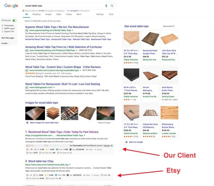 eCommerce SEO Campaign outranking etsy PixelCutLabs