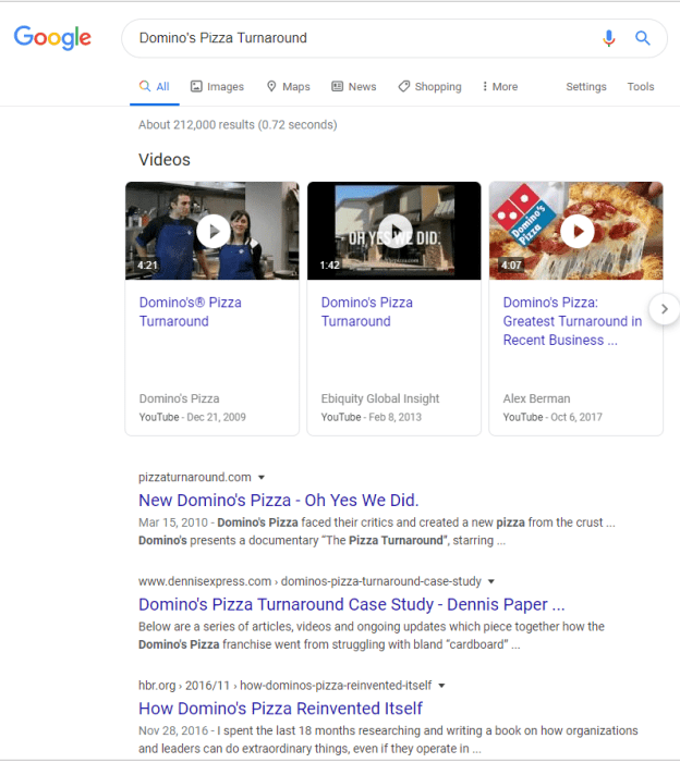 Domino's Pizza Turnaround SEO Reputation Management Technique