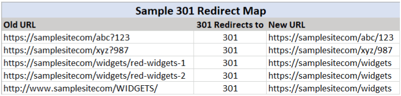 Website Migration 301 Redirect Sample