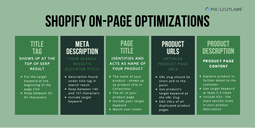 Shopify SEO Tips Infographic